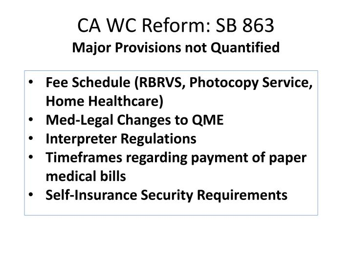 Fee Schedule (RBRVS, Photocopy Service, Home Healthcare)