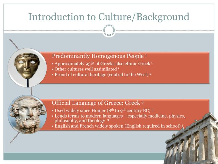 Introduction to Culture/Background