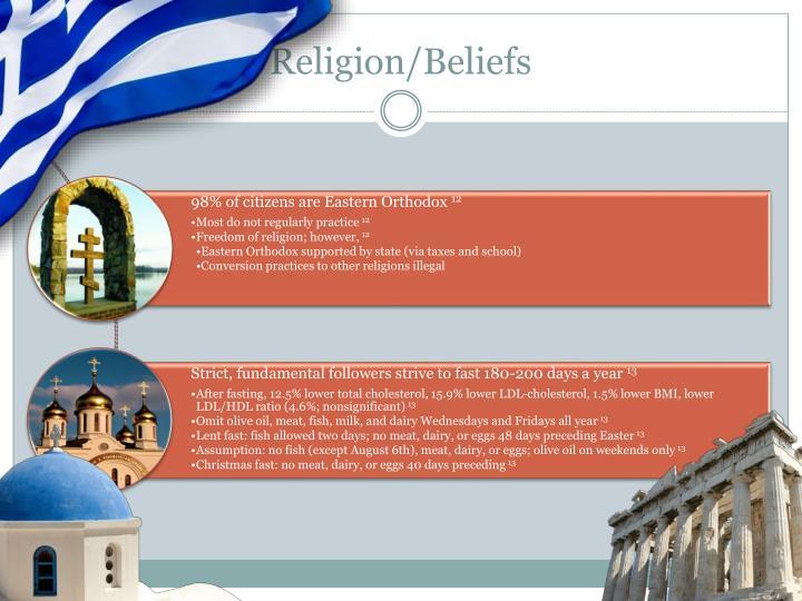 Religion/Beliefs