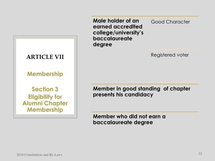 Article VII