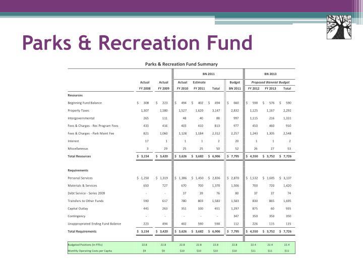 Parks & Recreation Fund