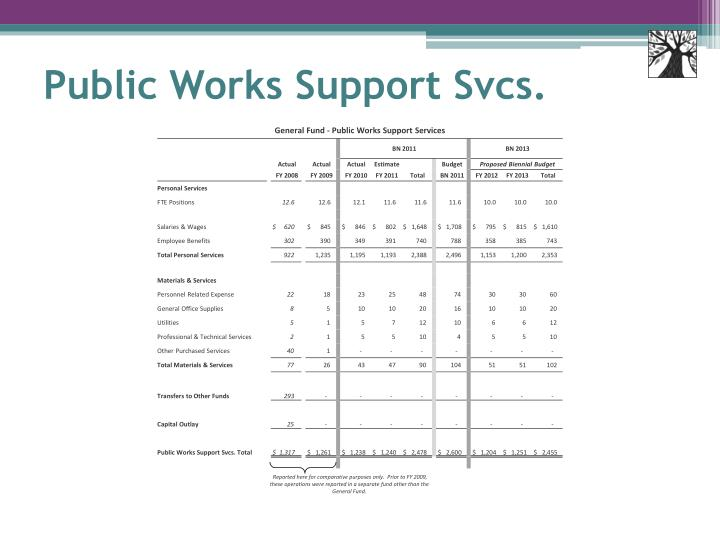 Public Works Support
