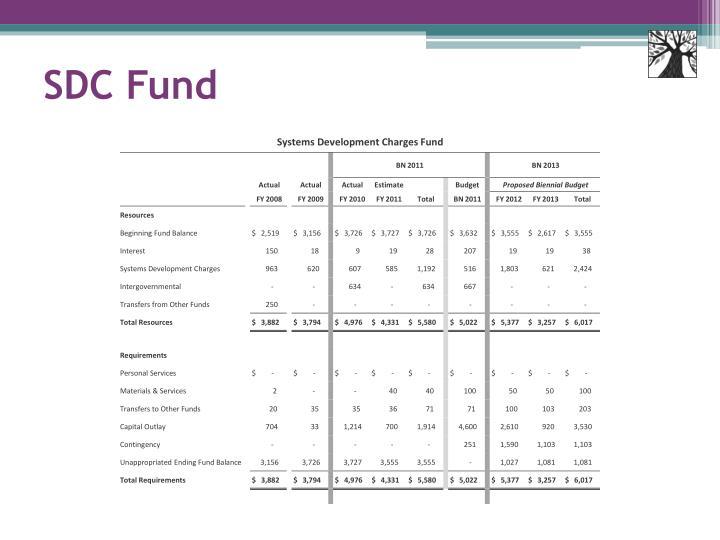 SDC Fund