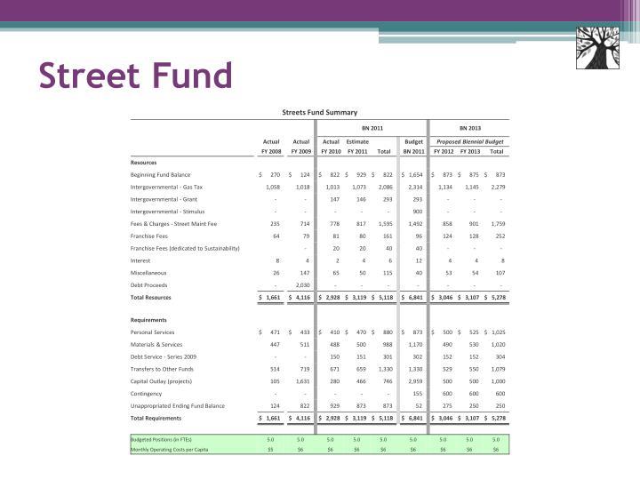 Street Fund