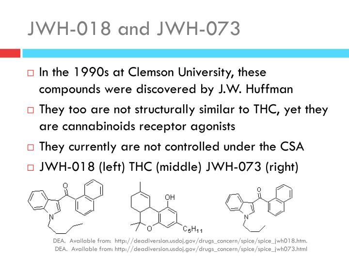 JWH-018 and JWH-073
