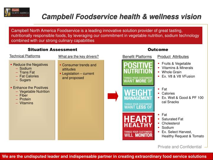 Campbell Foodservice health & wellness vision
