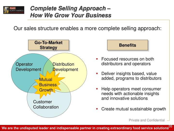 Complete Selling Approach –