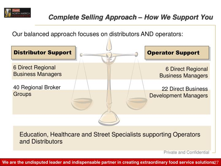Complete Selling Approach – How We Support You