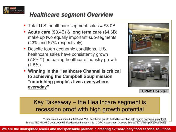 Healthcare segment Overview