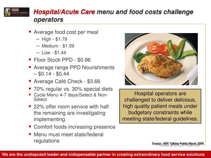 Hospital/Acute Care