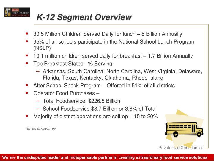 K-12 Segment Overview