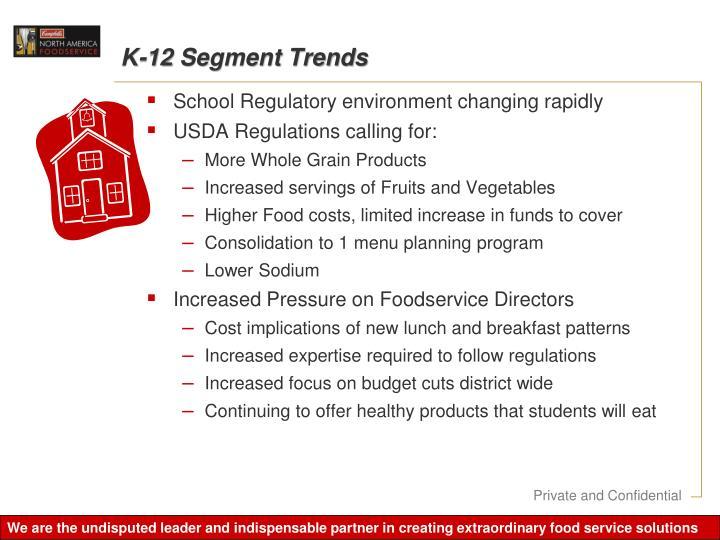 K-12 Segment Trends