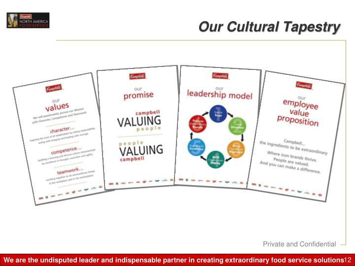 Our Cultural Tapestry