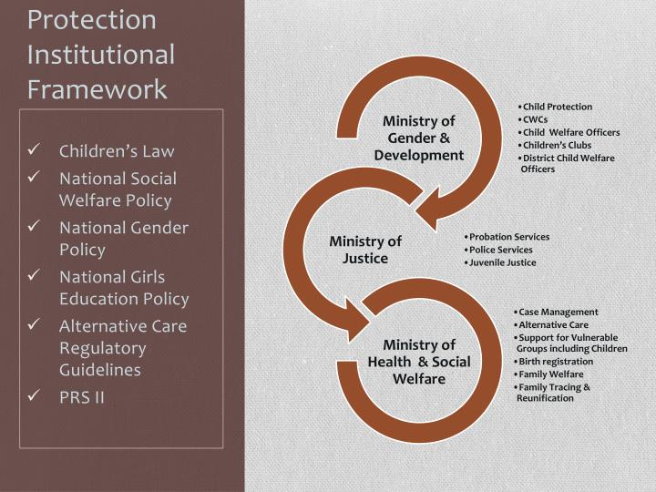 Child Protection Institutional Framework