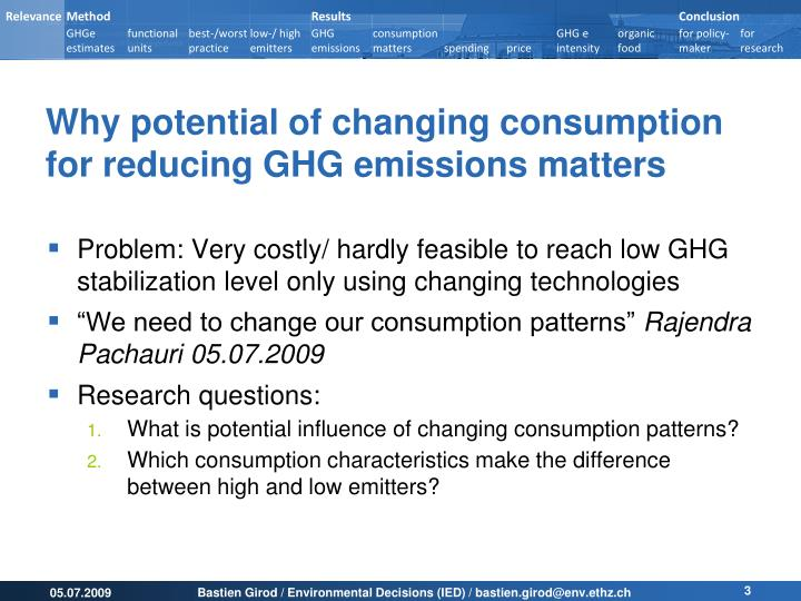 Why potential of changing consumption for reducing GHG emissions matters