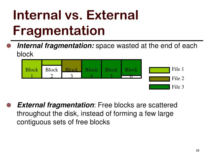 Internal vs. External Fragmentation