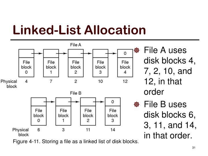 Linked-List Allocation