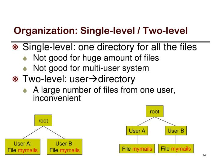 Organization: Single-level / Two-level