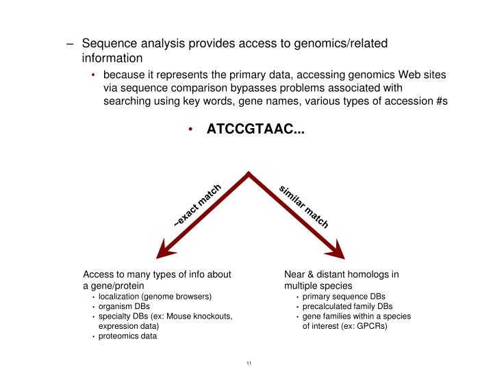 Sequence analysis provides access to genomics/related information