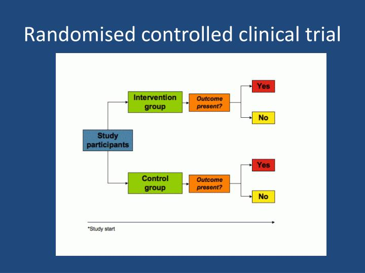 Randomised controlled clinical trial
