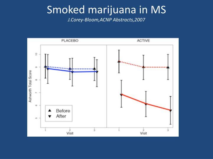 Smoked marijuana in MS
