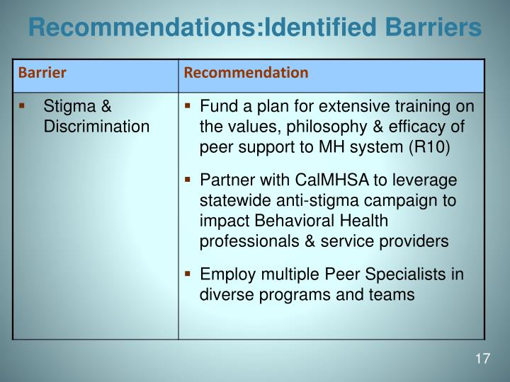 Recommendations:Identified Barriers