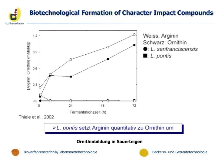 Biotechnological Formation