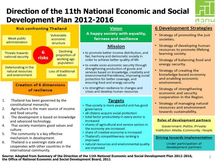 Direction of the 11th national economic and social development plan 2012 2016
