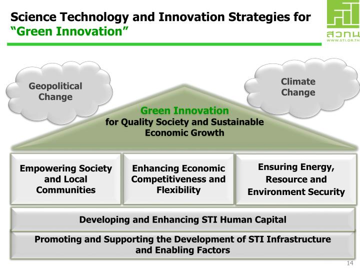 Science Technology and Innovation Strategies for