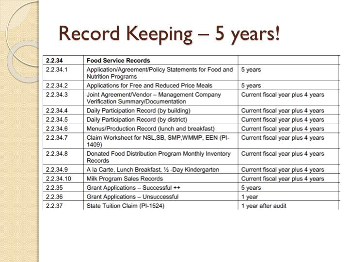 Record Keeping – 5 years!