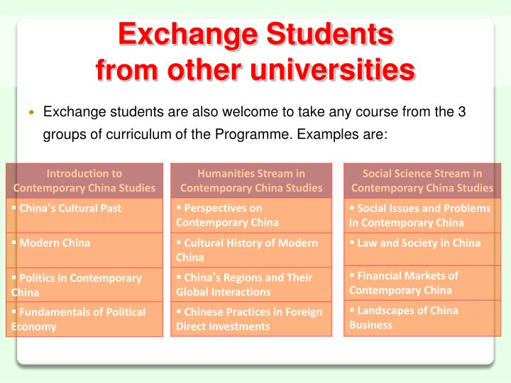 Exchange students are also welcome to take any course from the 3 groups of curriculum of the Programme. Examples are:
