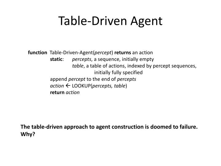 Table-Driven Agent