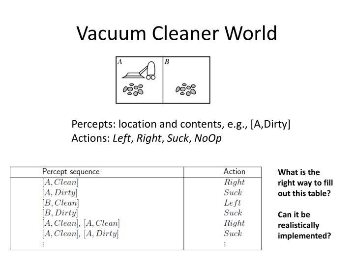 Vacuum Cleaner World