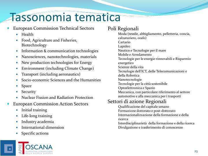 Tassonomia tematica
