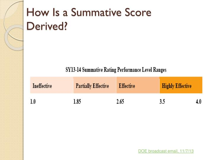 How Is a Summative Score Derived?
