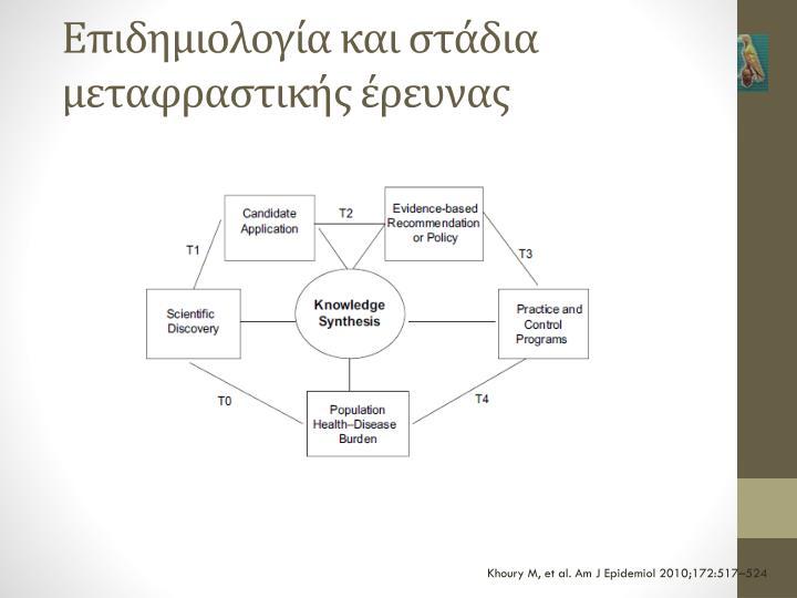 Επιδημιολογία και στάδια μεταφραστικής έρευνας