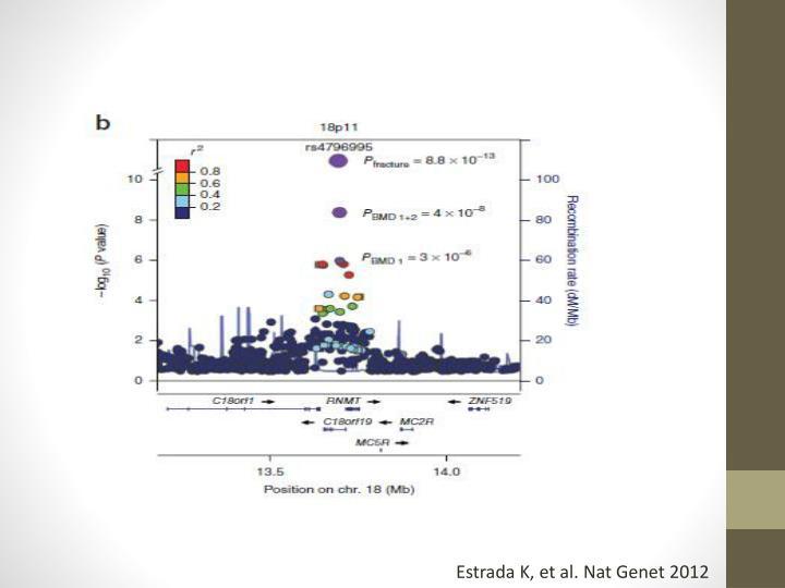 Estrada K, et al. Nat Genet 2012