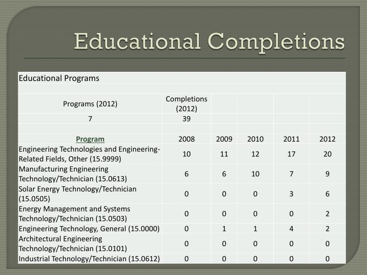 Educational Completions