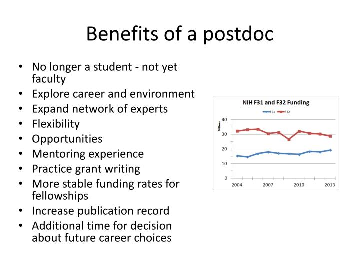 Benefits of a postdoc