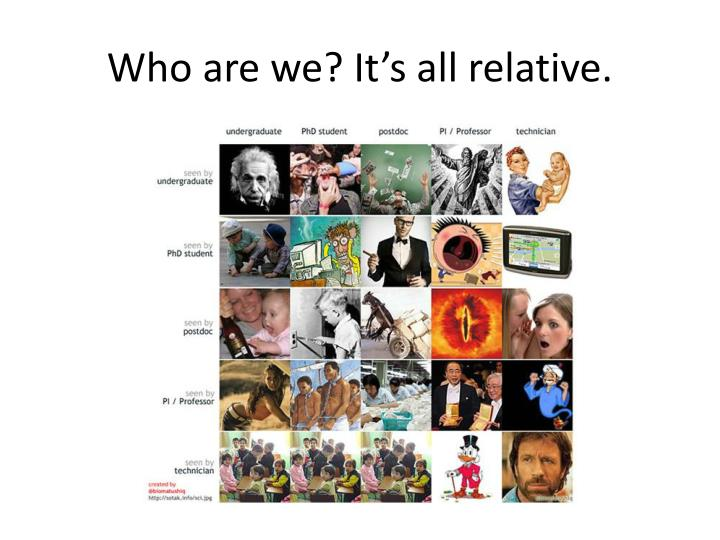 Who are we it s all relative