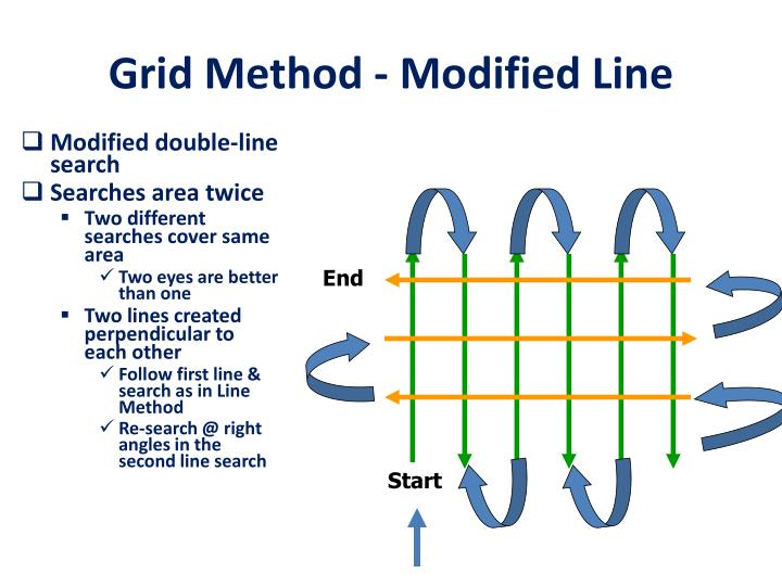 Grid Method - Modified Line