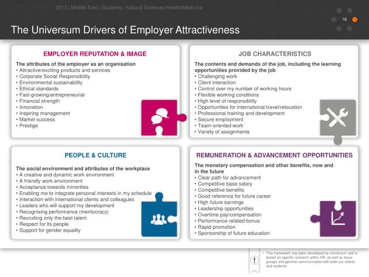 The attributes of the employer as an organisation