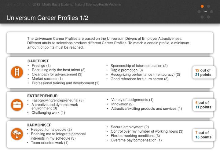 Universum Career Profiles 1/2