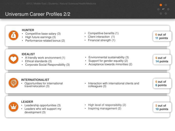Universum Career