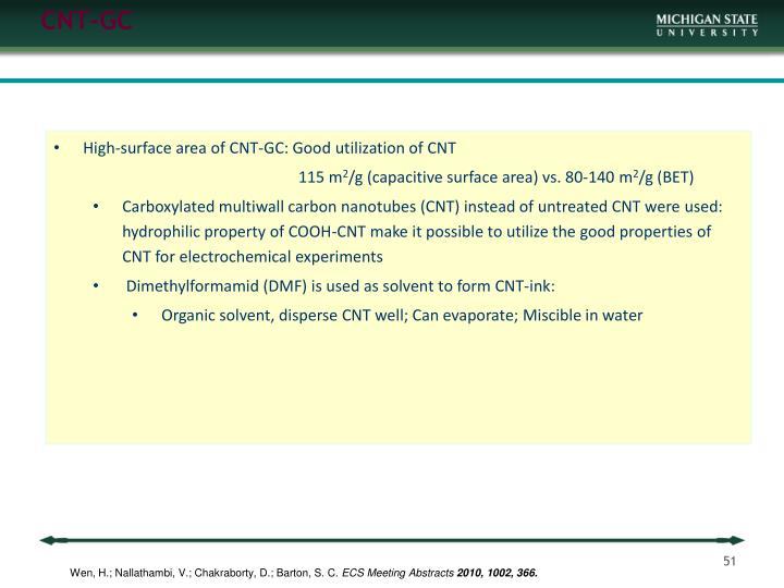 CNT-GC