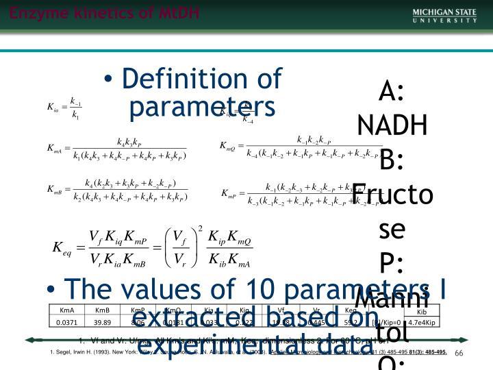 Enzyme kinetics of