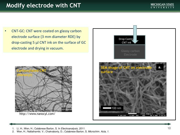 Modify electrode with CNT