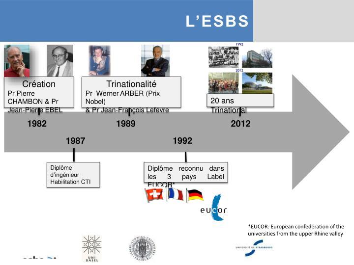 L'ESBS
