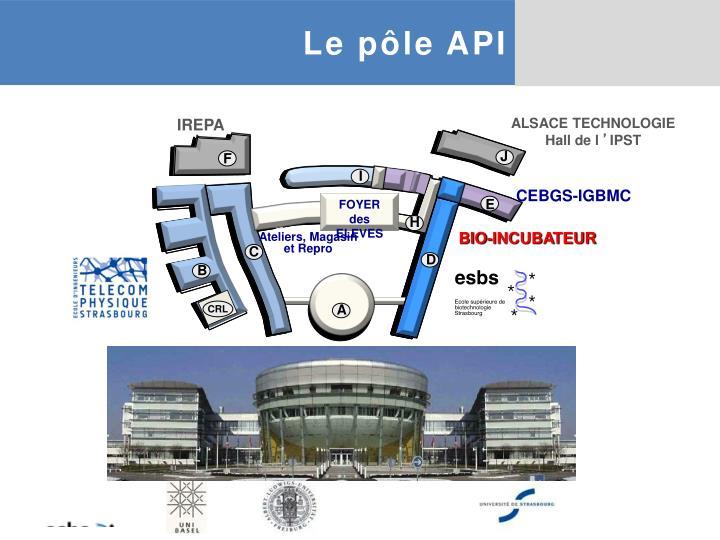 Le pôle API