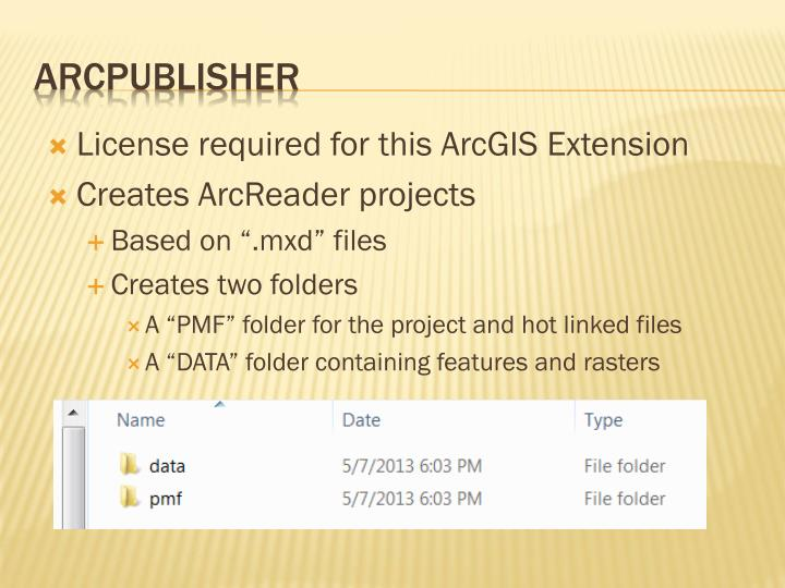 License required for this ArcGIS Extension